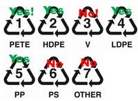 plastic_symbols-a